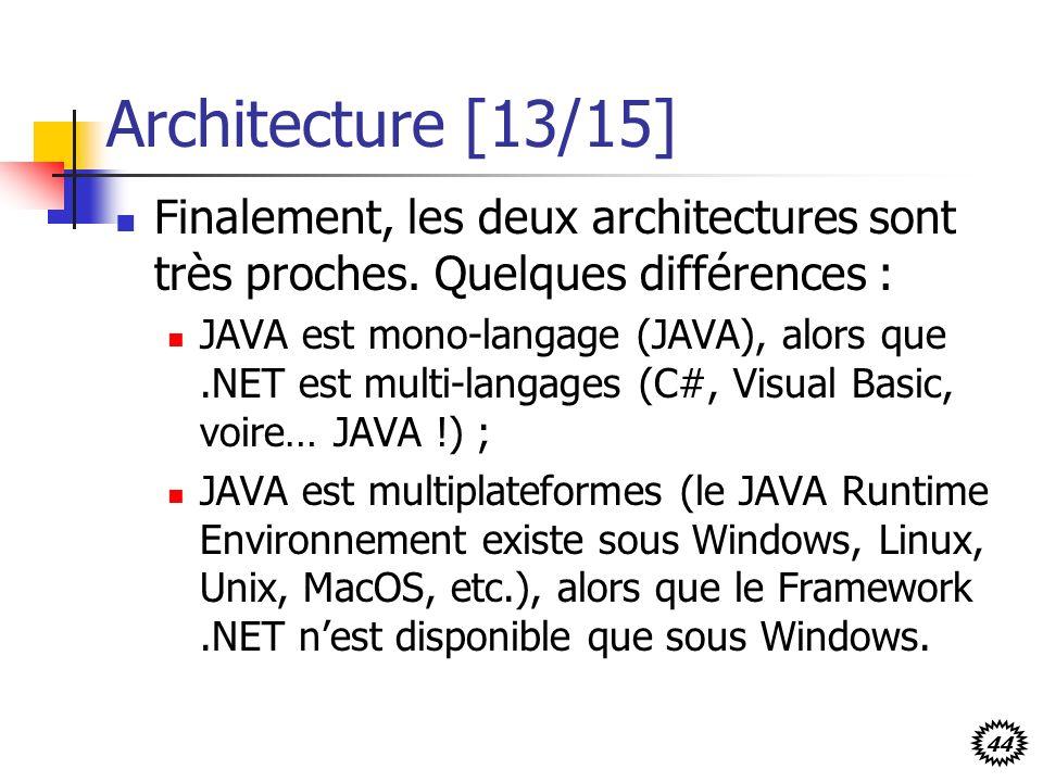 Architecture [13/15] Finalement, les deux architectures sont très proches. Quelques différences :